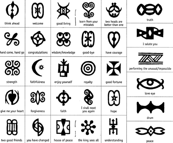 Adinkra symbols and their meaning