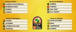 CAN 2015 Fixtures