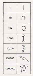 papyrus-rhind_numerals